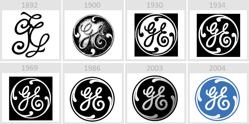 General Electric Logo history