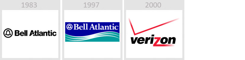Verizon Communications Inc Logo history