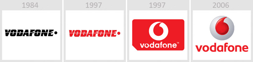 A brief history of Vodafone