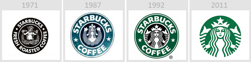 Logo Evolution Of 38 Famous Brands Thedailytop Com
