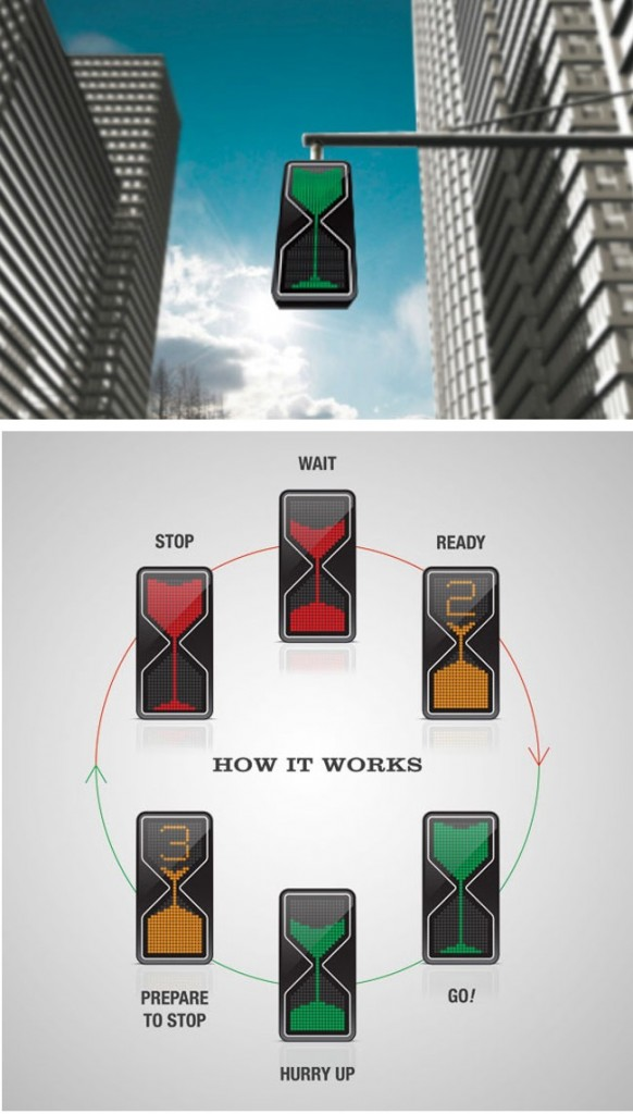 clever inventions that will make your life so much easier Hour Glass LED Traffic Lights
