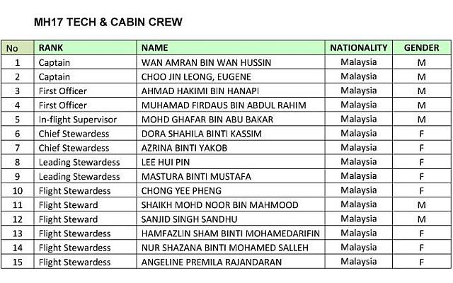 Malaysia Airlines MH17 crash: Passenger manifest has been released by MAS. Privacy of the grieving families was requested.